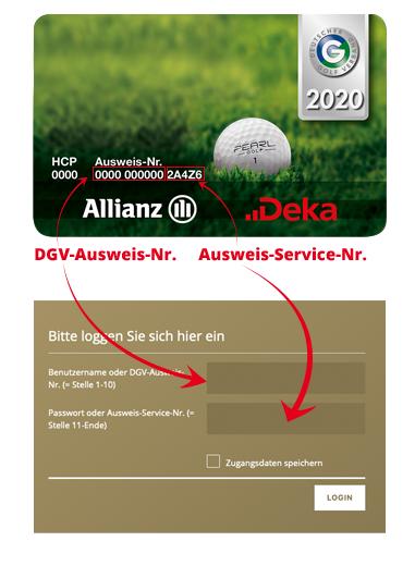Erklärung DGV-Ausweis